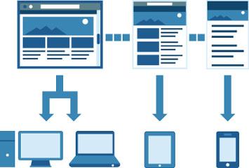 اصطلاحات اولیه در طراحی سایت